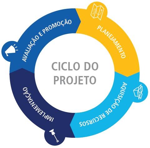 serviceproject_webinargraphic_PT-01