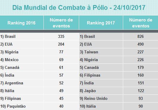 ranking2016-2017